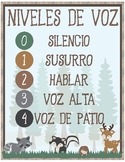 Voice Level Poster ~ Spanish