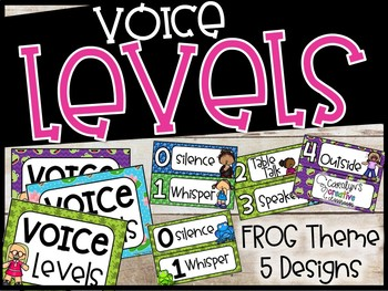 Voice Level Poster and Cards - Frog Theme