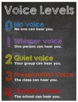 Voice Level Poster and Cards for Secondary Classrooms