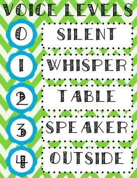Voice Level Poster for the Classroom