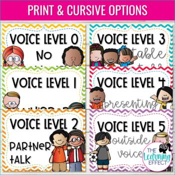 Voice Level Chart   Editable