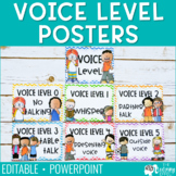 Voice Level Posters - Cursive {Editable}