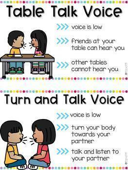 Voice Level Posters and Signs *Editable*