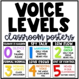 Voice Level Posters | Classroom Management | Classroom Posters