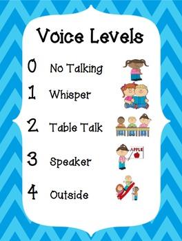 Voice Level Posters-Aqua