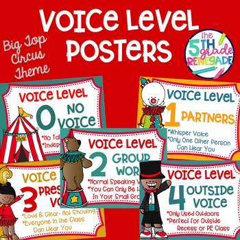 Voice Level Posters Big Top Circus Theme Class Management