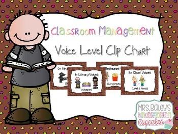Classroom Management Voice Level Clip Chart (Chocolate Polka Dot)