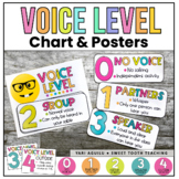 Voice Level Posters- Emoji Theme