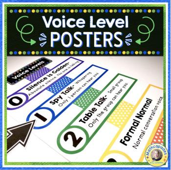 Voice Level Posters PBIS