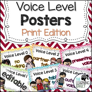Voice Level Posters - Print {Editable}