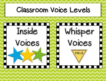 Voice Level Posters (SMALL Checkies & Chevron Pattern)