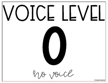 Voice Level Posters: Simple Black and White FREEBIE