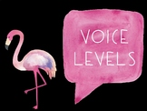 Voice Level Posters - Tropical Themed