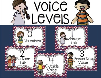 Voice Level Posters {Vertical & Horizontal} Red, White, Blue Chevron