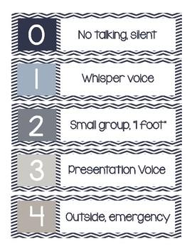 Voice Level Sign