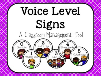 Voice Level Signs (A Classroom Management Tool)