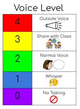 Voice Level Visual