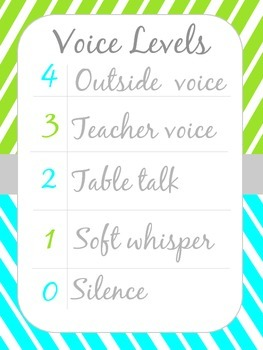 Voice Level (blue and green)