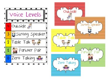 Voice Levels Chart for Classroom Management - Stripes and