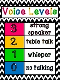 Voice Levels Chart for Classroom Management in Chevron