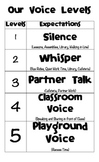 Voice Levels Chart for Elementary
