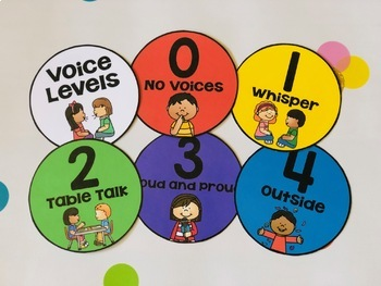 Voice Levels Chart for Primary Students *English and Spanish*