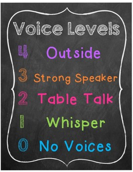 Voice Levels Chart in Chalkboard Brights