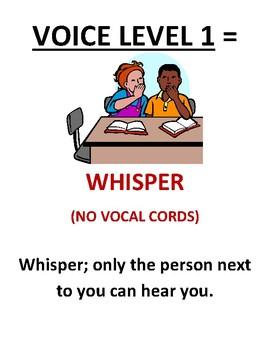 Voice Levels - Classroom Management
