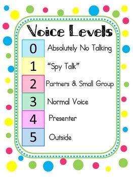 Voice Levels Classroom Management Poster