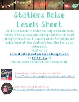 Voice Levels Classroom Poster Chevron Pastels {FREEBIE}