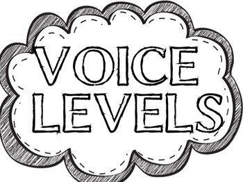 Voice Levels Classroom Posters