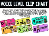 Voice Levels Clip Chart