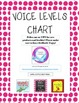 Voice Levels Mini Poster- Owls