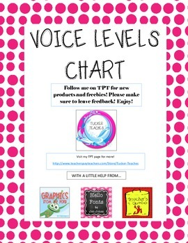 Voice Levels Mini Poster- Owls