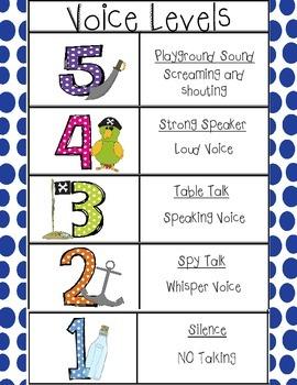 Voice Levels Mini Poster- Pirate