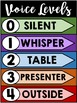 Voice Levels Poster-Voice Levels Chart-Add your own text-Editable Voice Levels