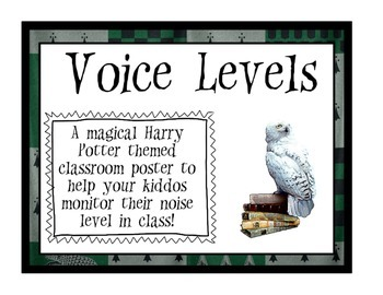 Voice Levels Poster - Harry Potter Themed