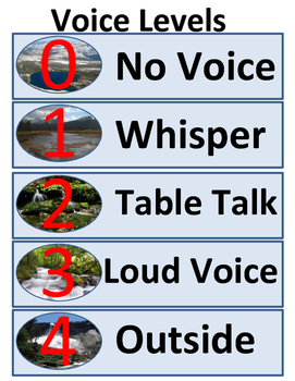 Voice Levels Poster-Outdoors/Water