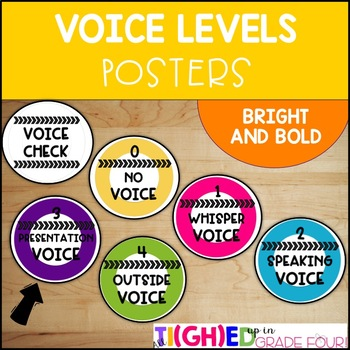 Voice Levels Posters {BRIGHT AND BOLD}