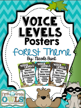 Voice Levels Posters - Forest Theme