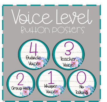 Voice Level Posters Teal Shiplap
