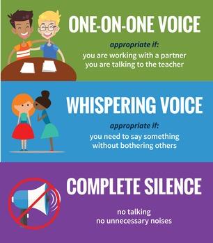 Classroom Management: Voice Levels Printable Chart