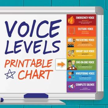 Voice Levels Printable Chart