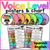 Voice Levels - Spanish & English