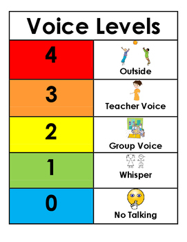 Voice Levels Visual Support