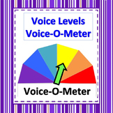 Voice Levels / Voice-O-Meter