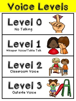 Voice Levels at School- Posters