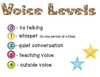 Voice Levels (brown stars)