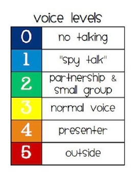 Voice Levels for Classroom