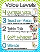 Classroom Voice Level Chart - Lime Green, Turquoise, and G